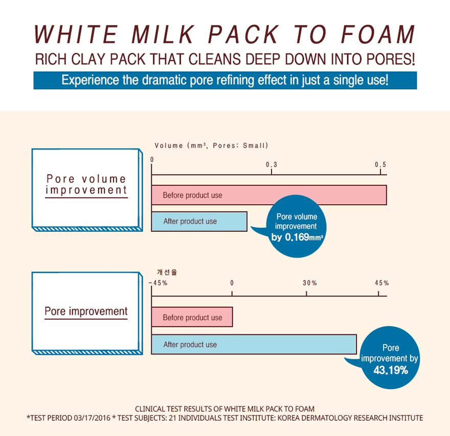Mặt Nạ Ủ 3CE White Milk Pack To Foam