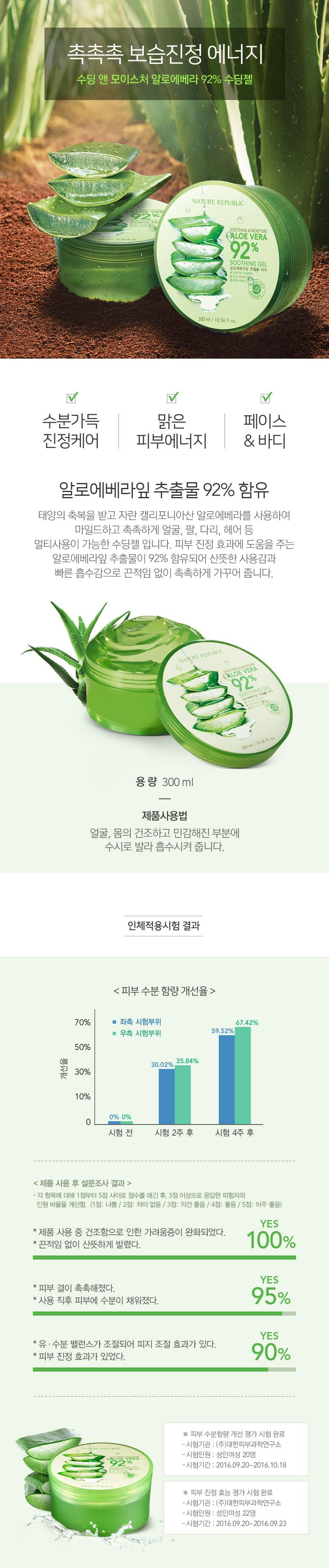 NATURE REPUBLIC Smoothing & Moisture Aloe Vera 92% Soothing Gel