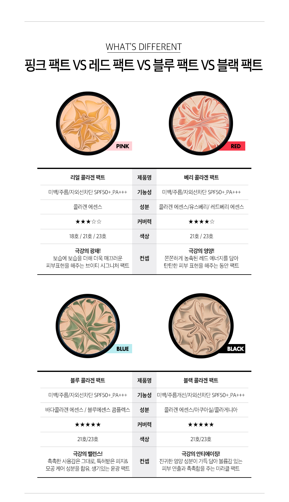 Công dụng Phấn nền VT Berry Collagen Pact
