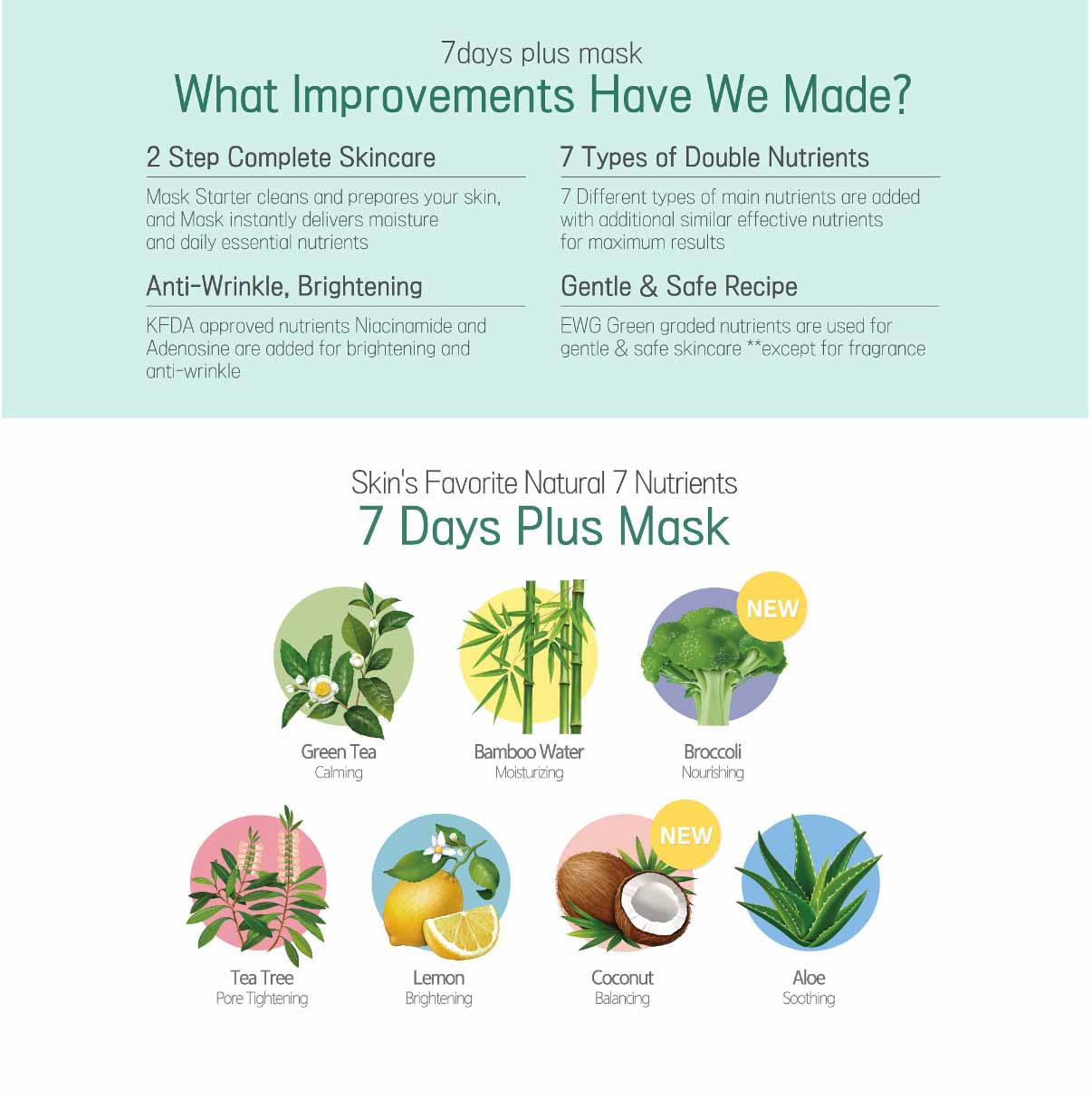 Mặt Nạ Ariul 7 Days Plus Mask - 1