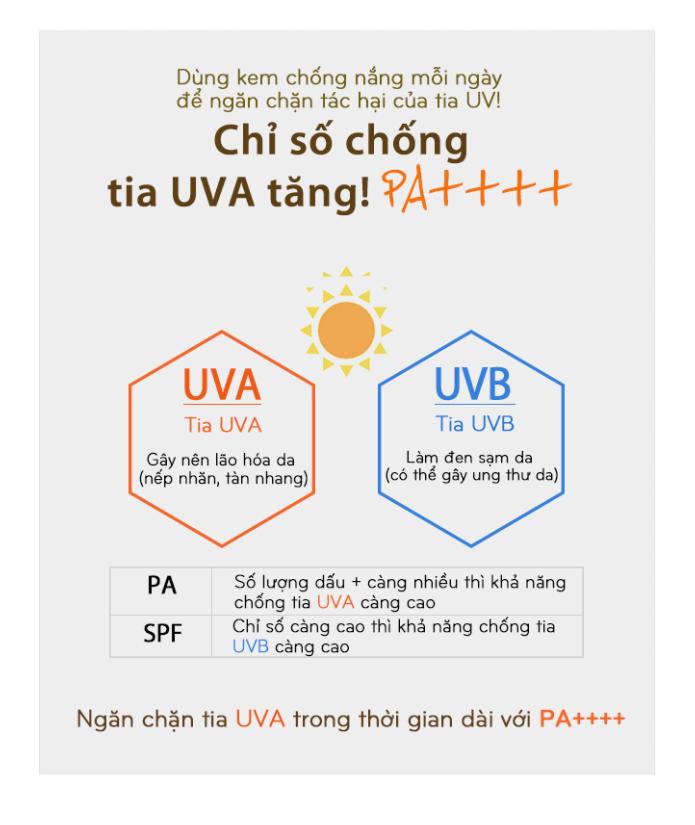 kem-chong-nang-missha-all-around-safe-block-aqua-sun-milk.png