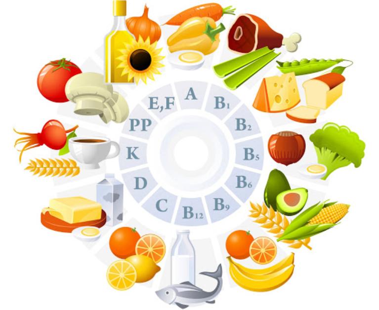 Lập chế độ dinh dưỡng phù hợp